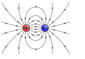 Muatan-listrik-definisi-jenis-sifat-rumus-contoh-soal